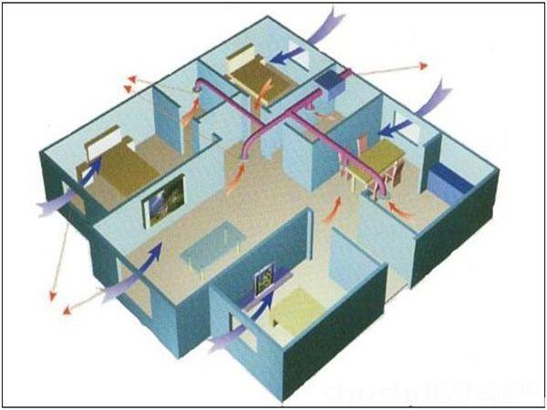 负压式自平衡新风系统原理图