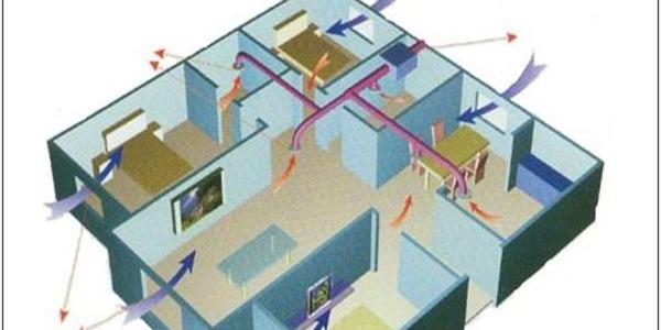 单向流新风系统适用于哪些场所