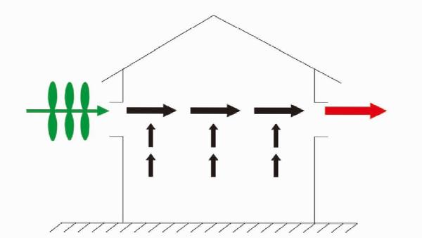 住宅别墅用-壁挂隔音净化-新风换气方案