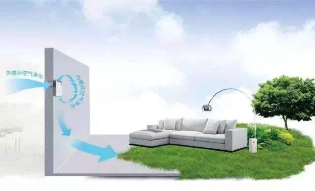 教室里能用空气净化器代替新风系统吗