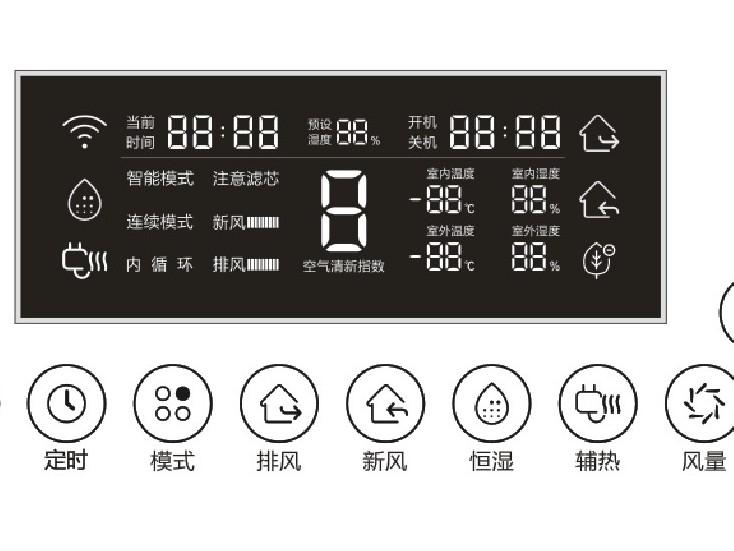 柜式全热交换新风机400GS